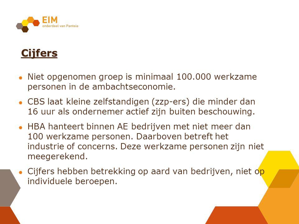 Cijfers Niet opgenomen groep is minimaal 100.000 werkzame personen in de ambachtseconomie.
