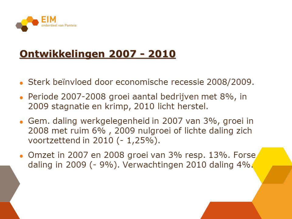Ontwikkelingen 2007 - 2010 Sterk beïnvloed door economische recessie 2008/2009.
