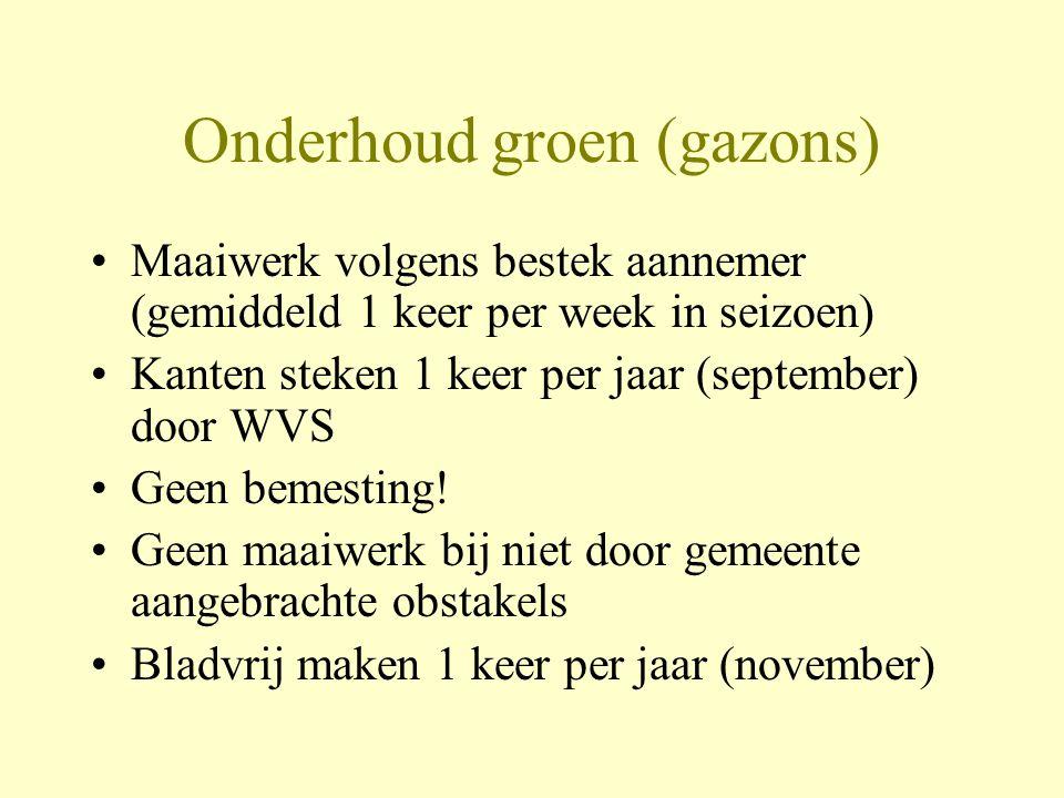 Onderhoud groen (gazons)