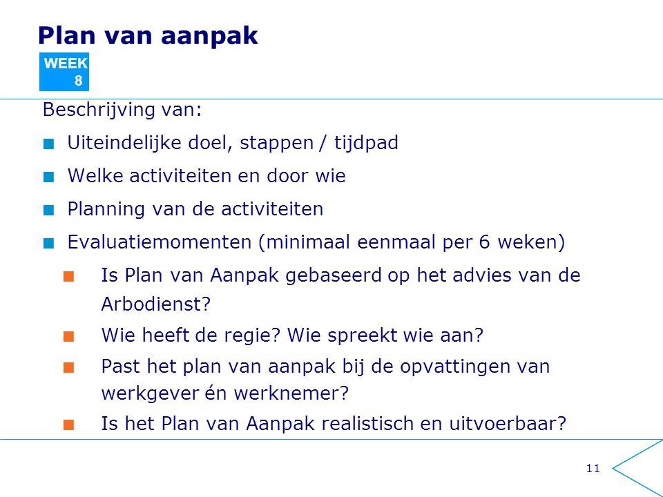 Plan van aanpak Beschrijving van:
