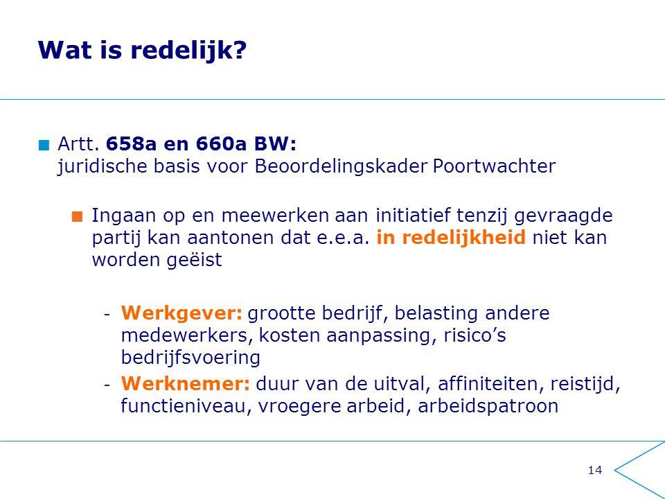 Wat is redelijk Artt. 658a en 660a BW: juridische basis voor Beoordelingskader Poortwachter.