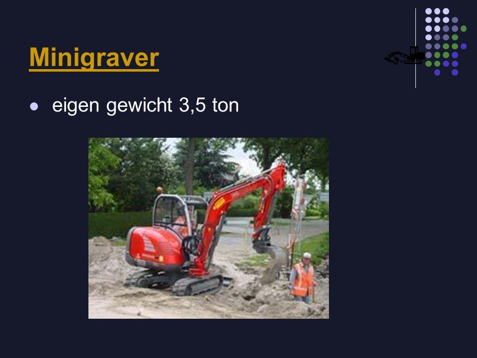 Minigraver eigen gewicht 3,5 ton
