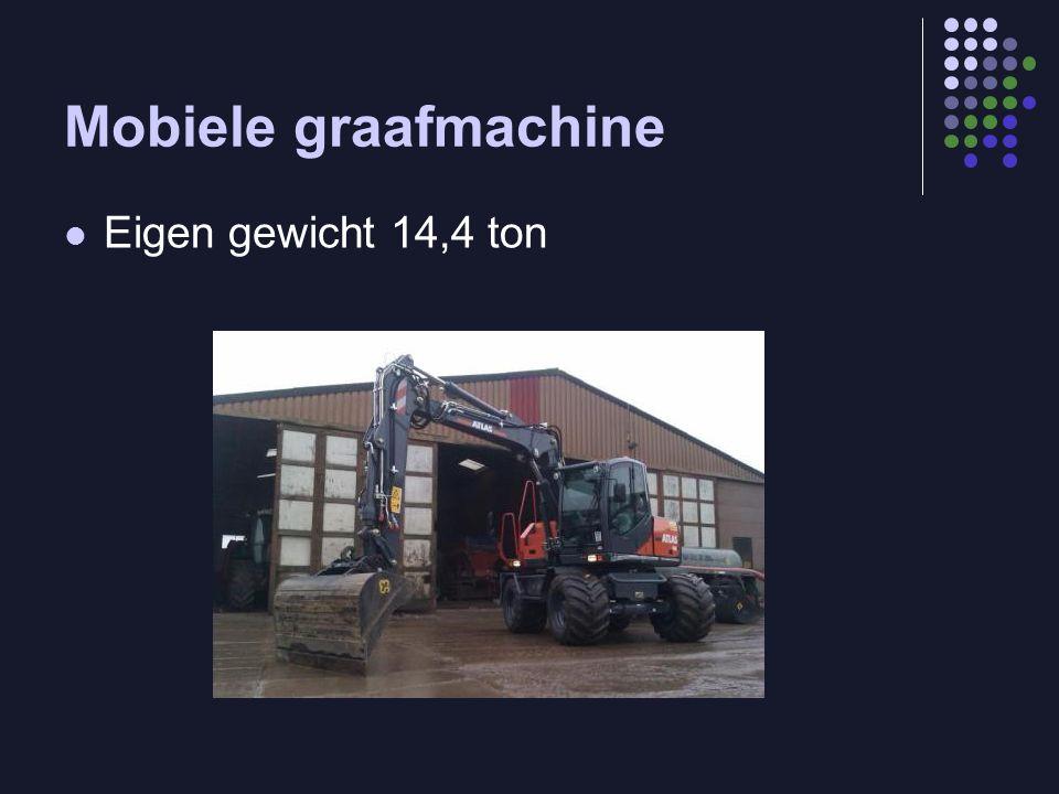 Mobiele graafmachine Eigen gewicht 14,4 ton