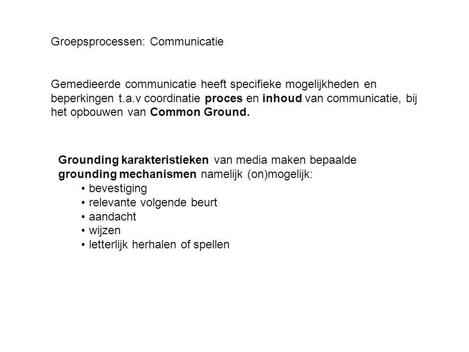 Groepsprocessen: Communicatie