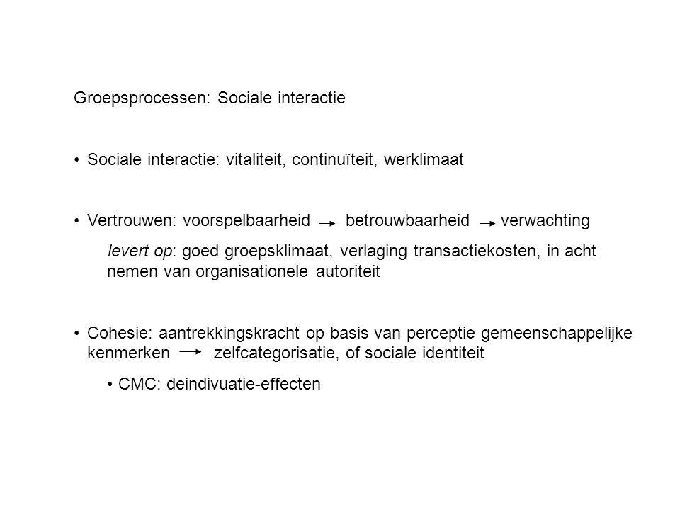 Groepsprocessen: Sociale interactie