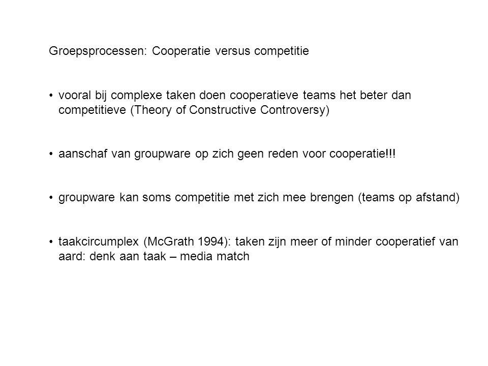 Groepsprocessen: Cooperatie versus competitie