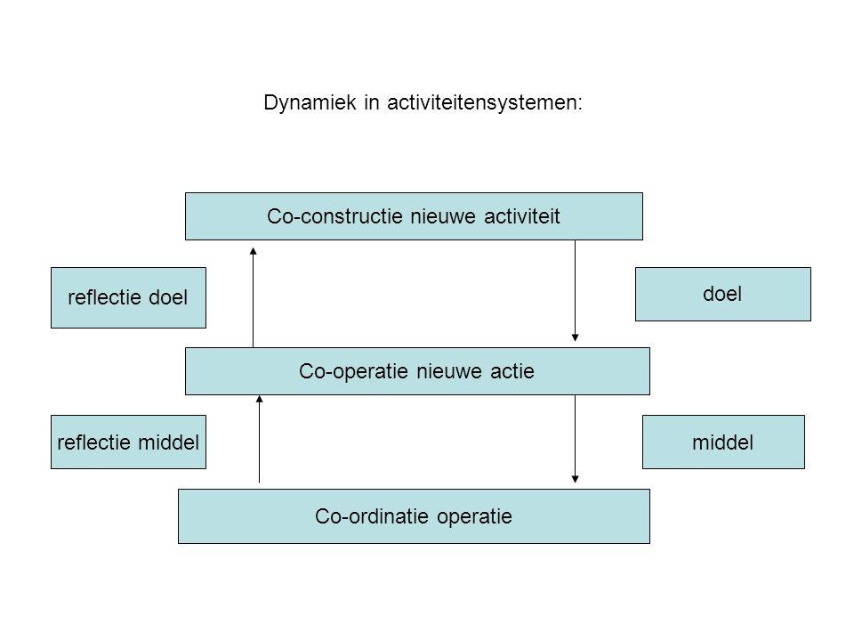 Dynamiek in activiteitensystemen: