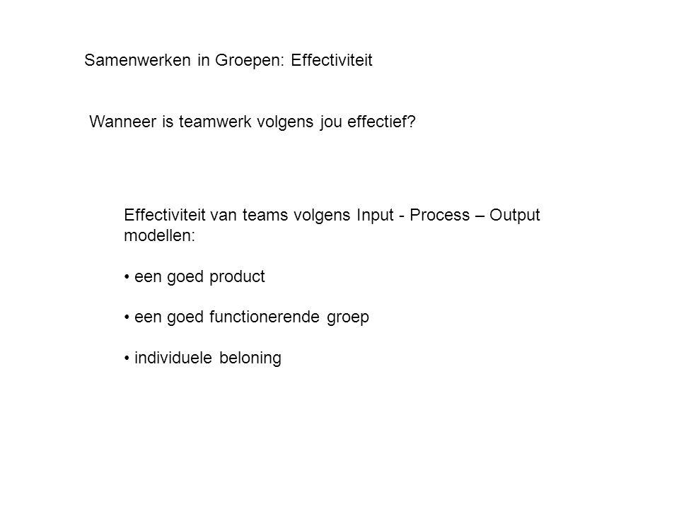 Samenwerken in Groepen: Effectiviteit