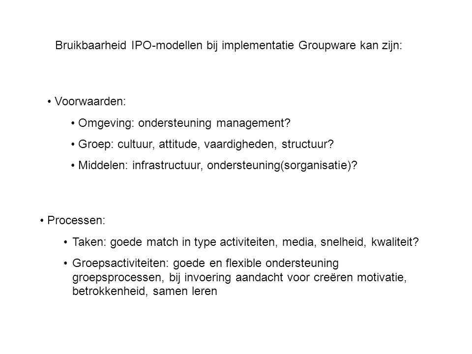Bruikbaarheid IPO-modellen bij implementatie Groupware kan zijn: