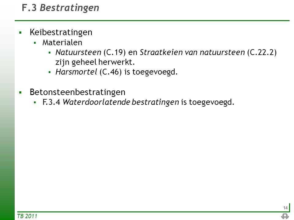 F.3 Bestratingen Keibestratingen Betonsteenbestratingen Materialen