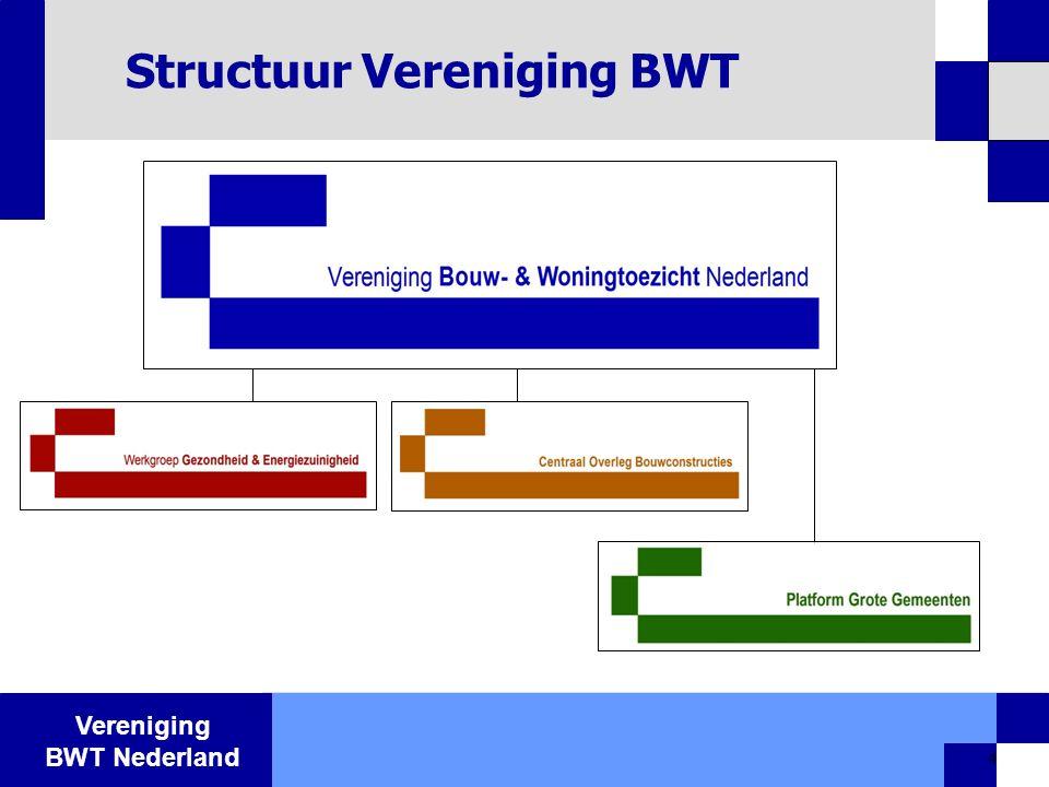 Structuur Vereniging BWT
