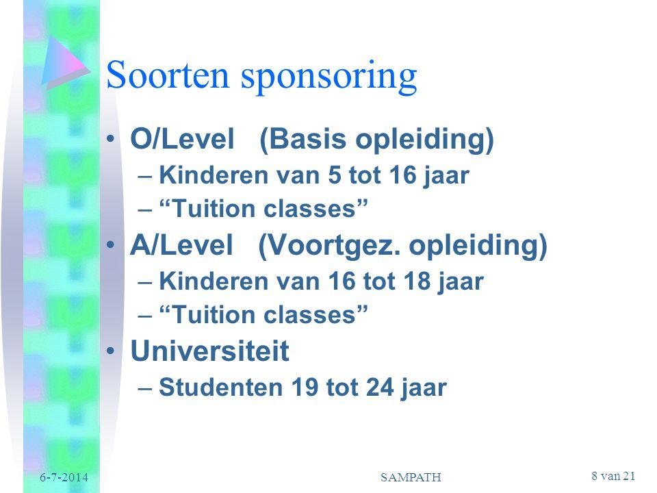 Soorten sponsoring O/Level (Basis opleiding)