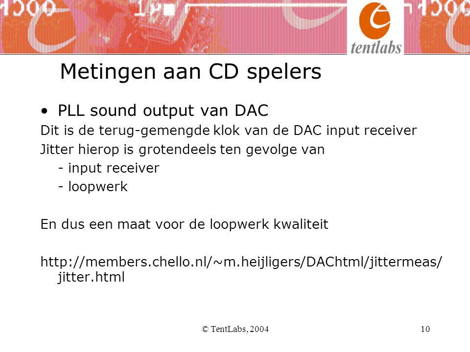 Metingen aan CD spelers