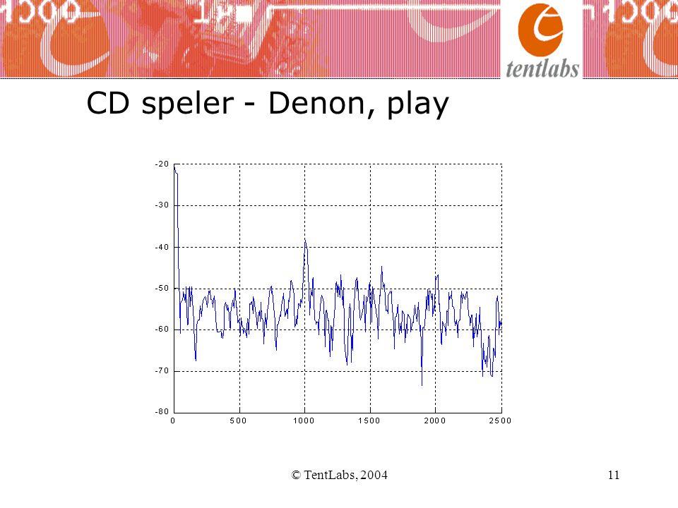 CD speler - Denon, play © TentLabs, 2004 © TentLabs, 2004