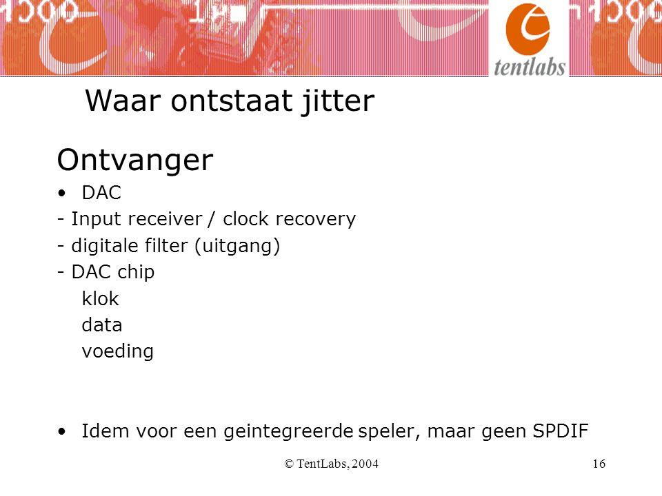 Waar ontstaat jitter Ontvanger DAC - Input receiver / clock recovery