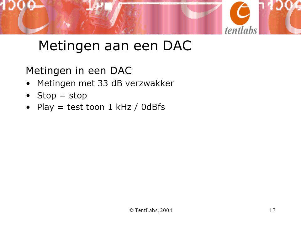Metingen aan een DAC Metingen in een DAC Metingen met 33 dB verzwakker