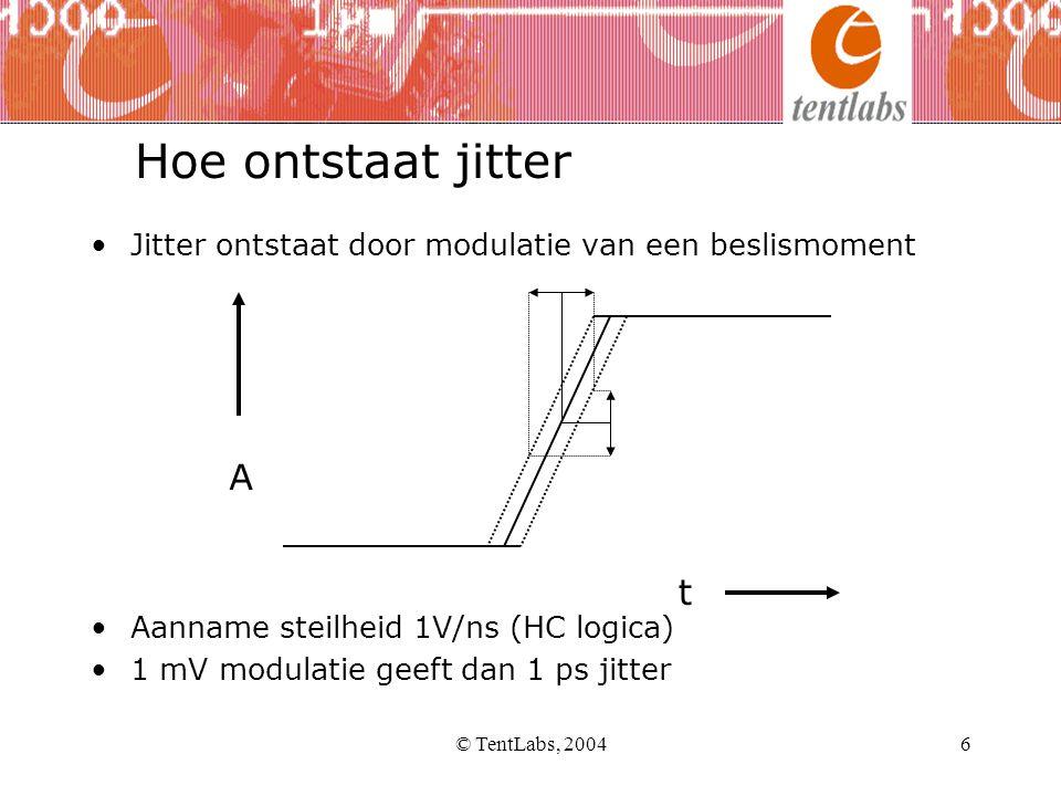 Hoe ontstaat jitter Jitter ontstaat door modulatie van een beslismoment. Aanname steilheid 1V/ns (HC logica)