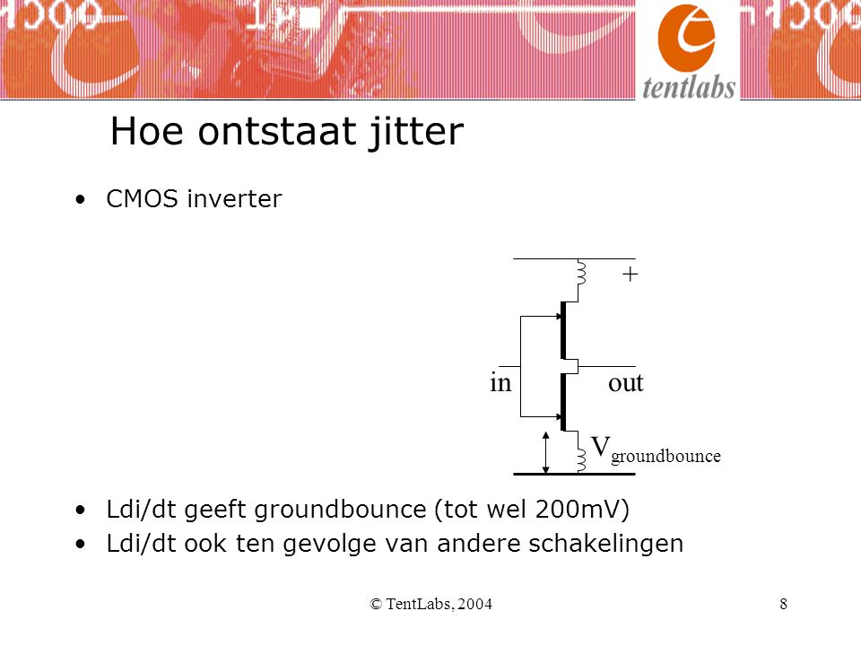 Hoe ontstaat jitter + out in Vgroundbounce CMOS inverter