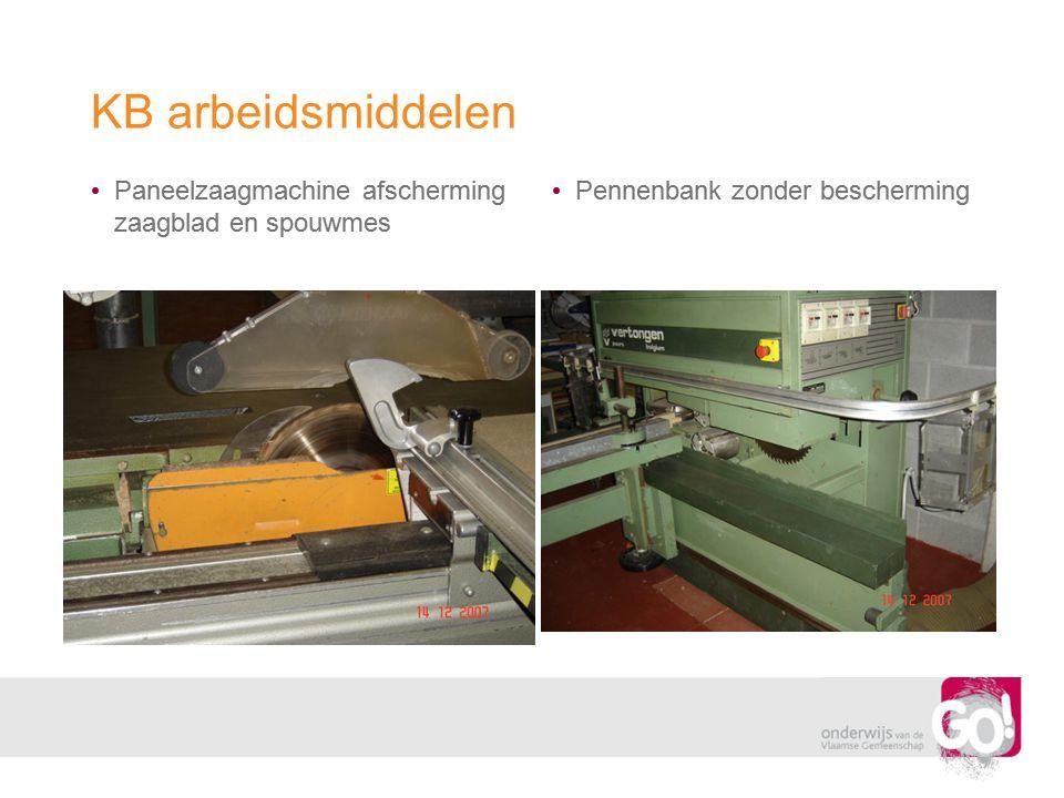 KB arbeidsmiddelen Paneelzaagmachine afscherming zaagblad en spouwmes