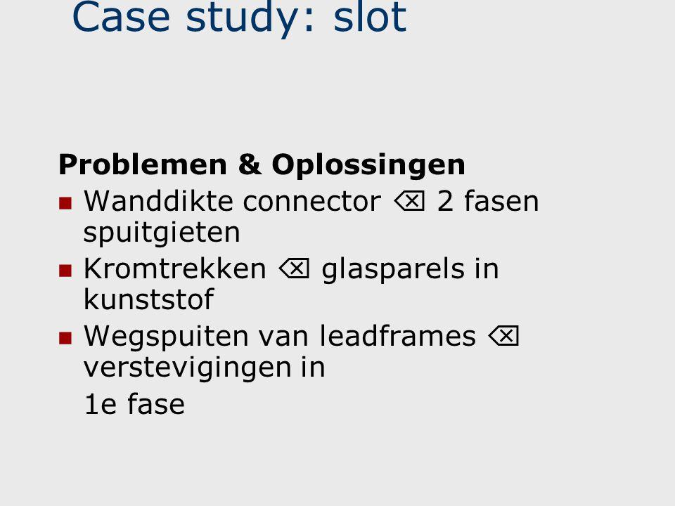 Case study: slot Problemen & Oplossingen