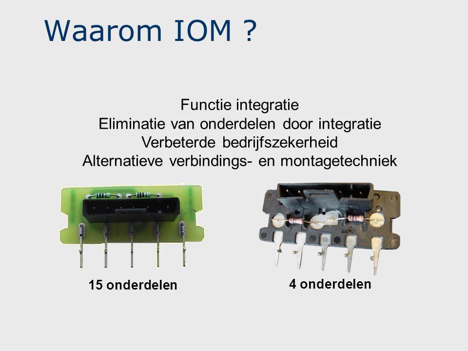 Waarom IOM Functie integratie