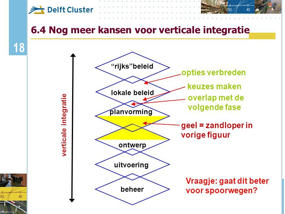 6.4 Nog meer kansen voor verticale integratie