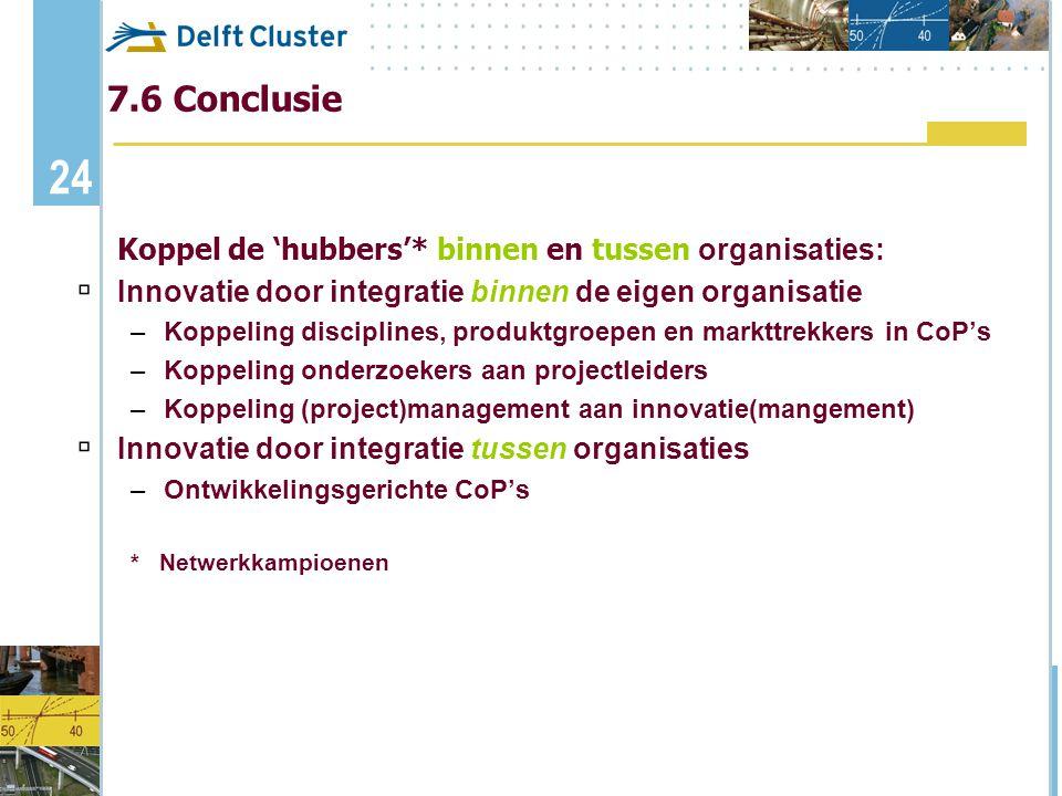 7.6 Conclusie Koppel de 'hubbers'* binnen en tussen organisaties:
