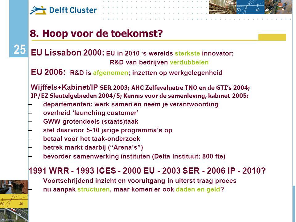 8. Hoop voor de toekomst EU Lissabon 2000: EU in 2010 's werelds sterkste innovator; R&D van bedrijven verdubbelen.