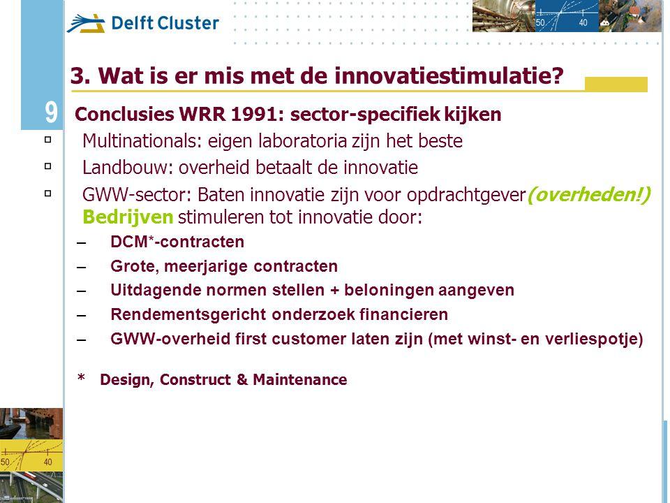 3. Wat is er mis met de innovatiestimulatie