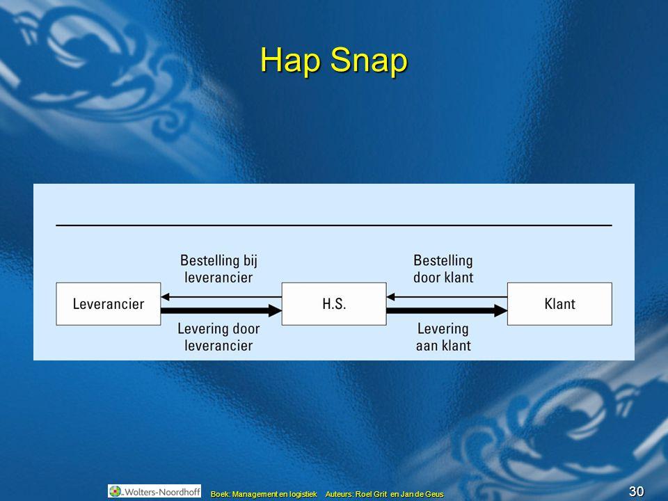 Hap Snap