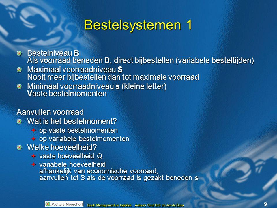 Bestelsystemen 1 Bestelniveau B Als voorraad beneden B, direct bijbestellen (variabele besteltijden)