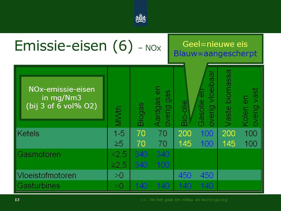 Emissie-eisen (6) – NOx Geel=nieuwe eis Blauw=aangescherpt