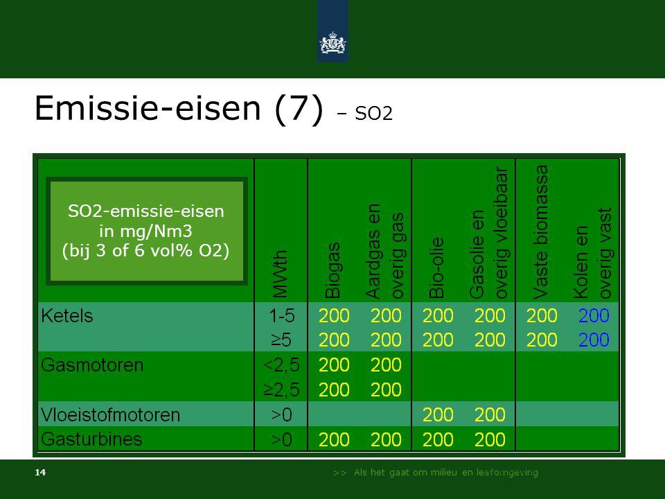 Emissie-eisen (7) – SO2 SO2-emissie-eisen in mg/Nm3