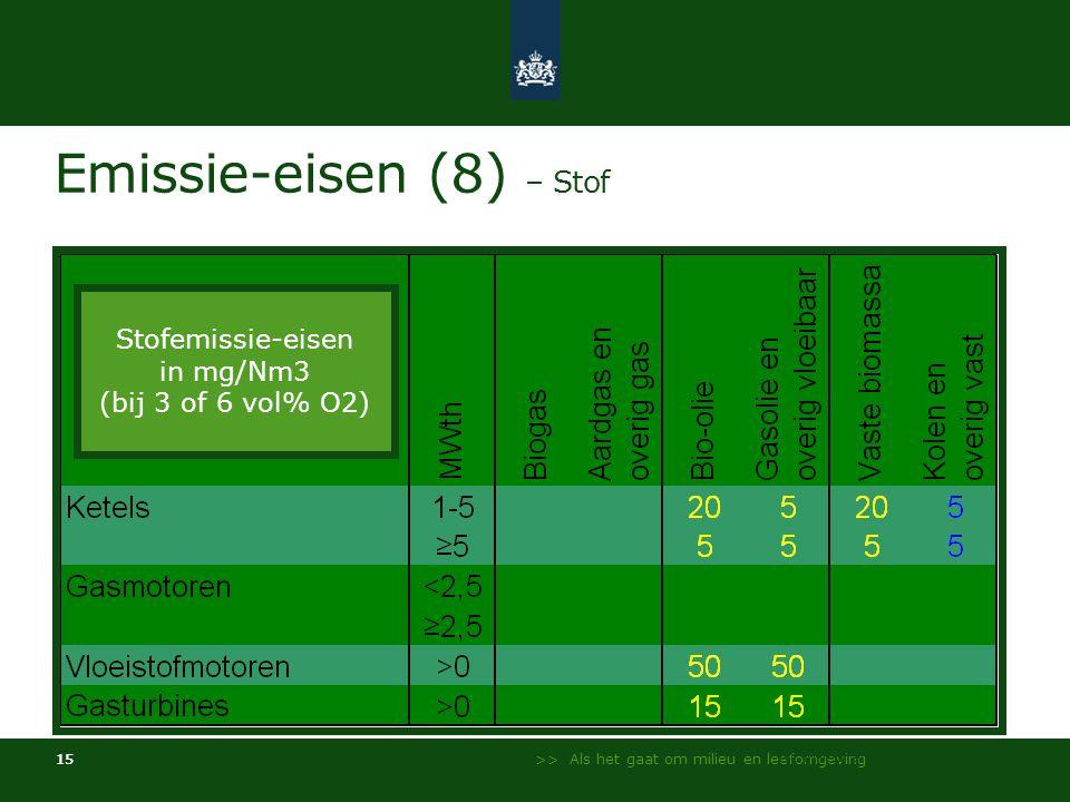 Emissie-eisen (8) – Stof