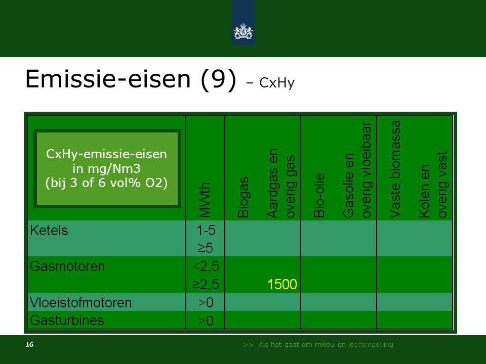 Emissie-eisen (9) – CxHy