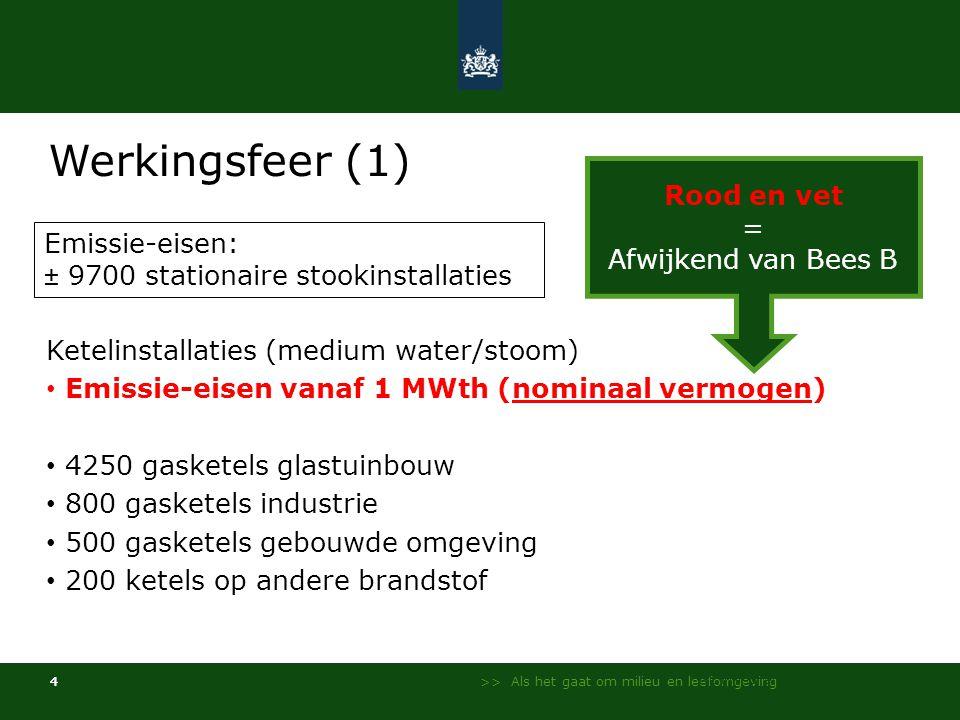 Werkingsfeer (1) Rood en vet = Afwijkend van Bees B Emissie-eisen: