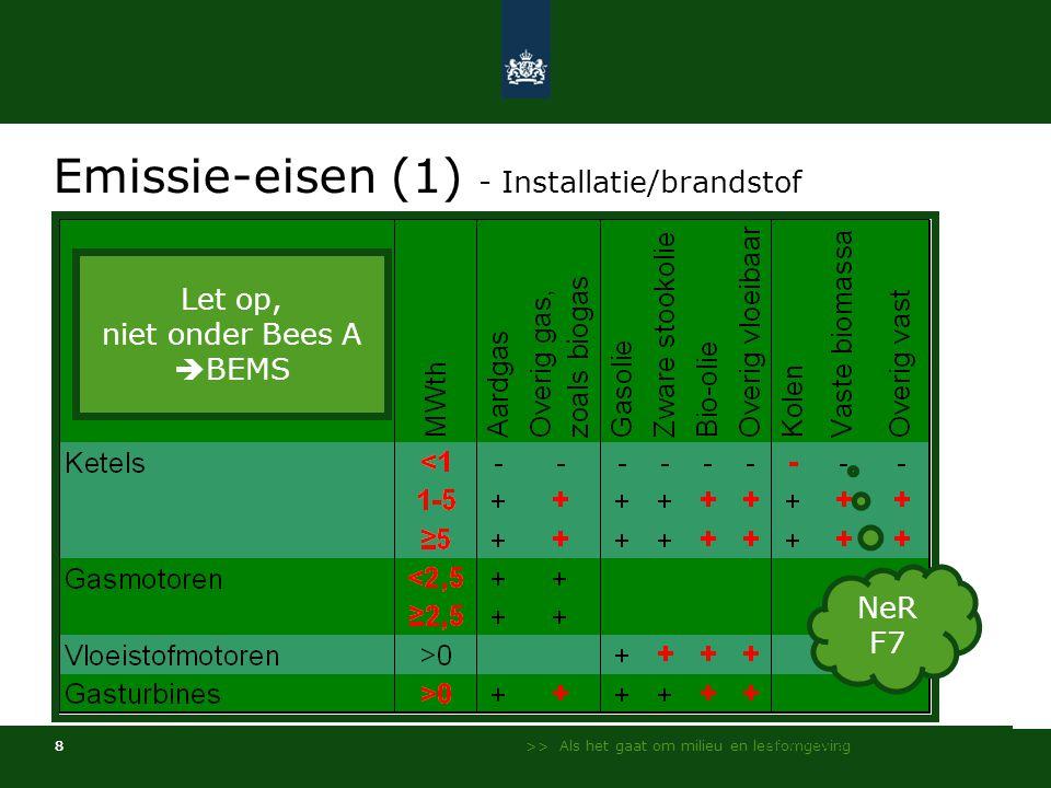 Emissie-eisen (1) - Installatie/brandstof