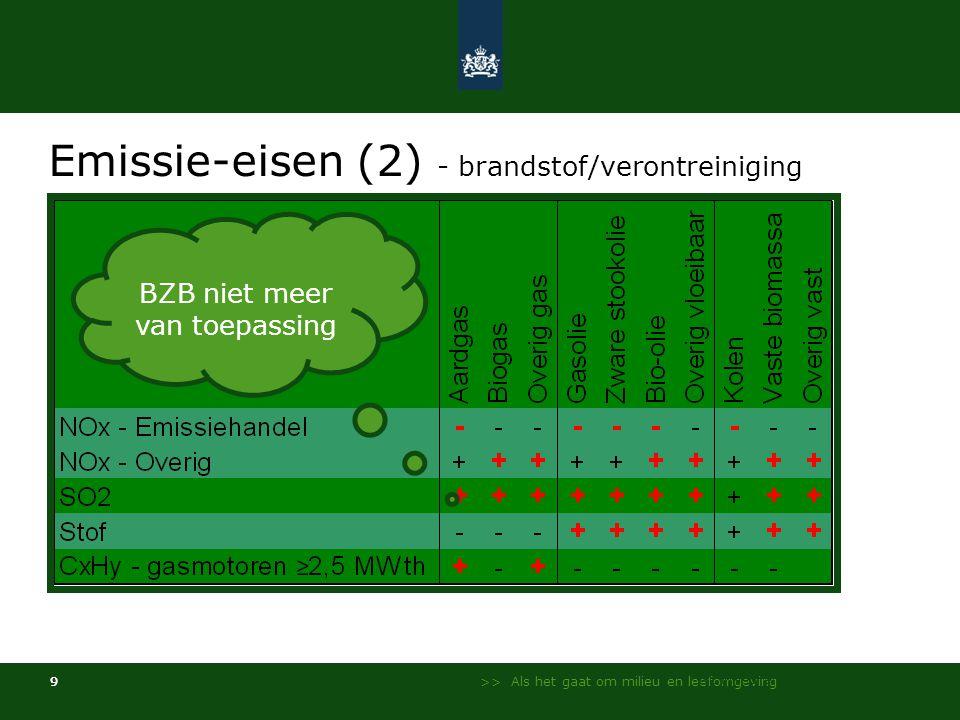 Emissie-eisen (2) - brandstof/verontreiniging