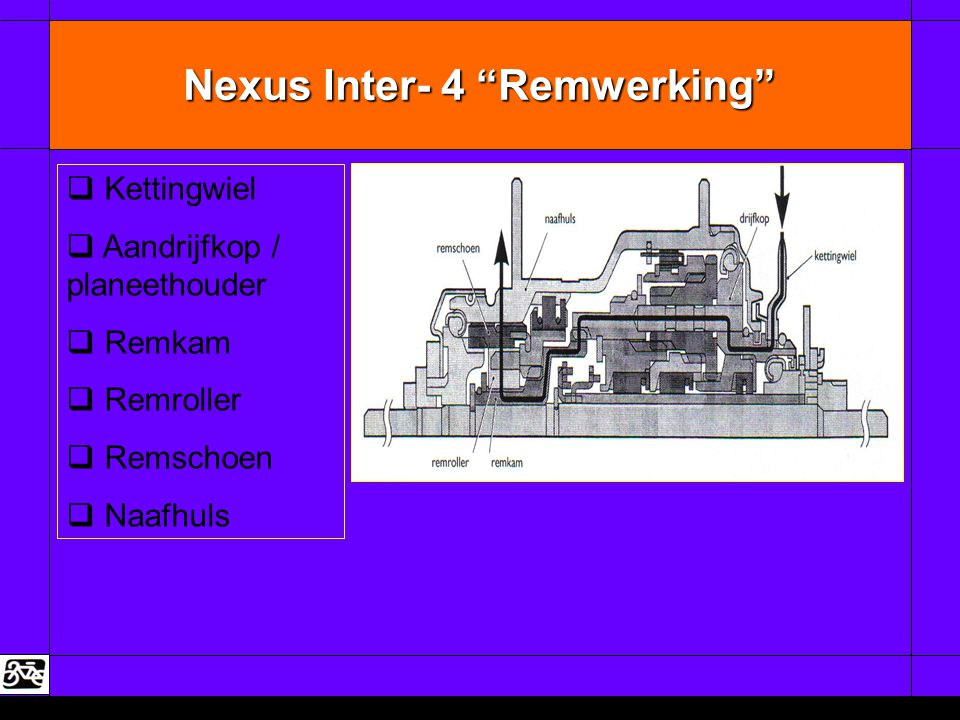 Nexus Inter- 4 Remwerking