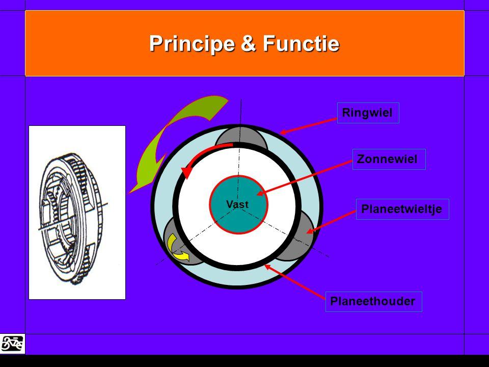 Principe & Functie Ringwiel Zonnewiel Planeetwieltje Planeethouder