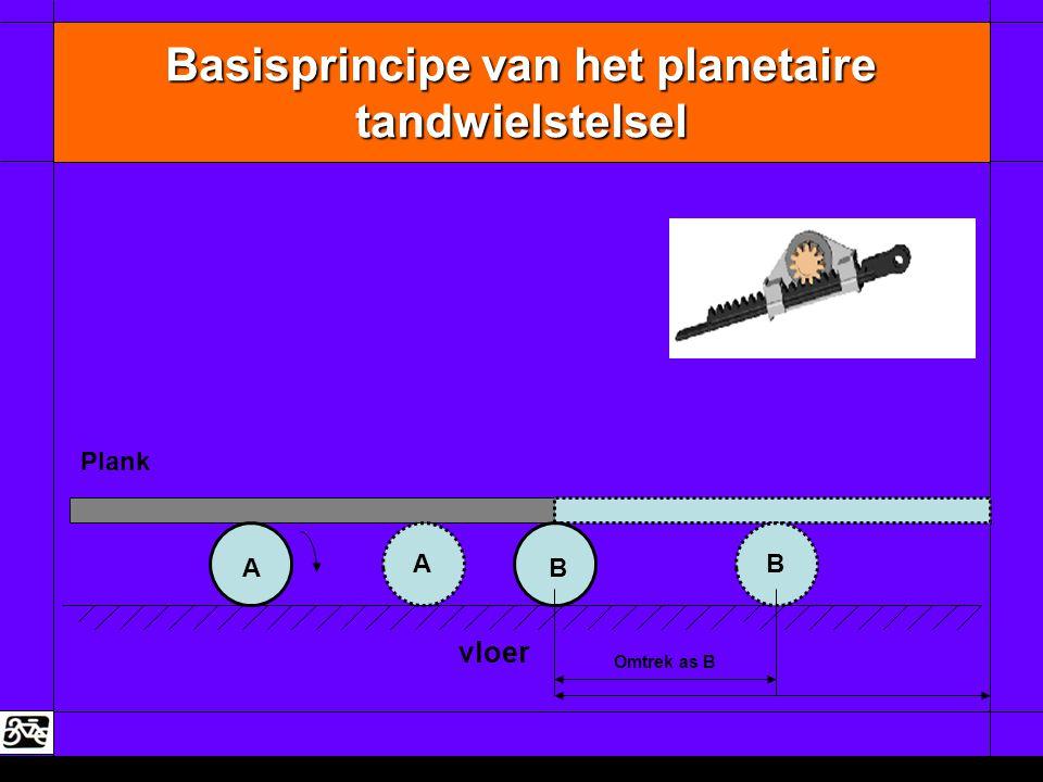 Basisprincipe van het planetaire tandwielstelsel