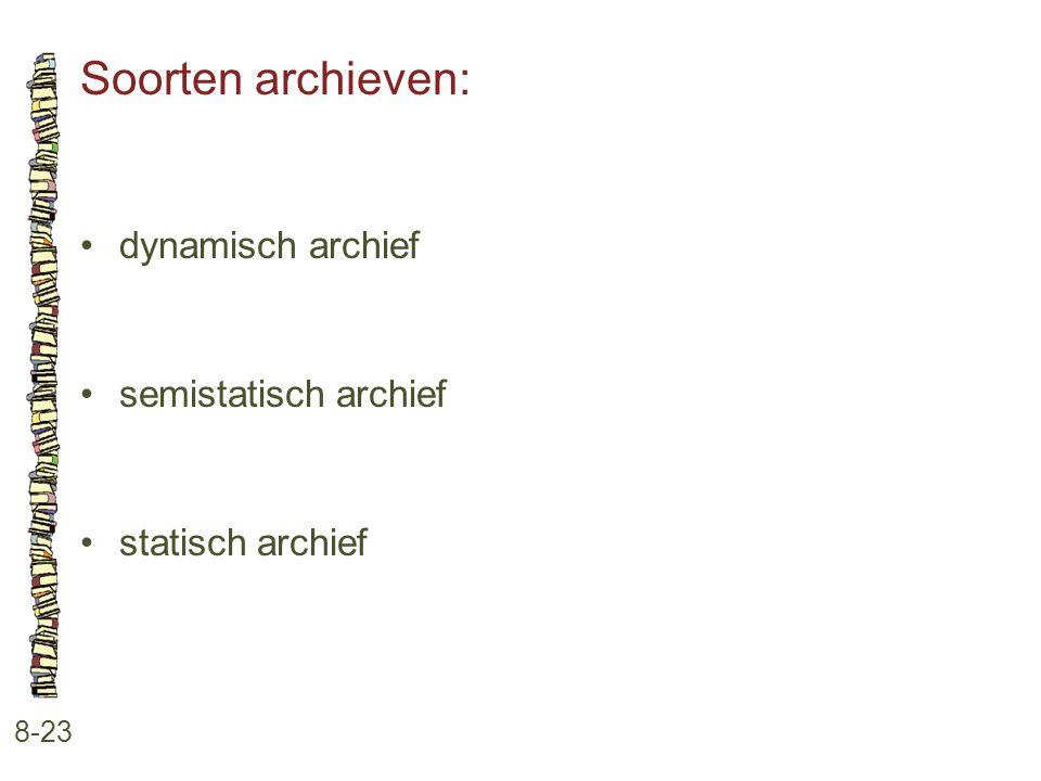 Soorten archieven: dynamisch archief semistatisch archief