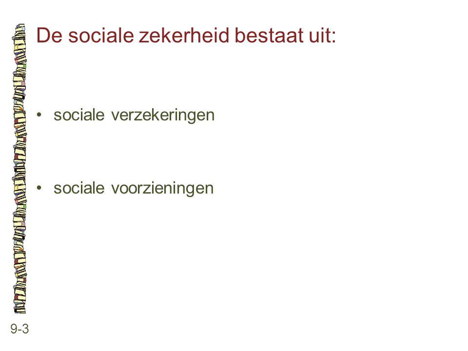De sociale zekerheid bestaat uit:
