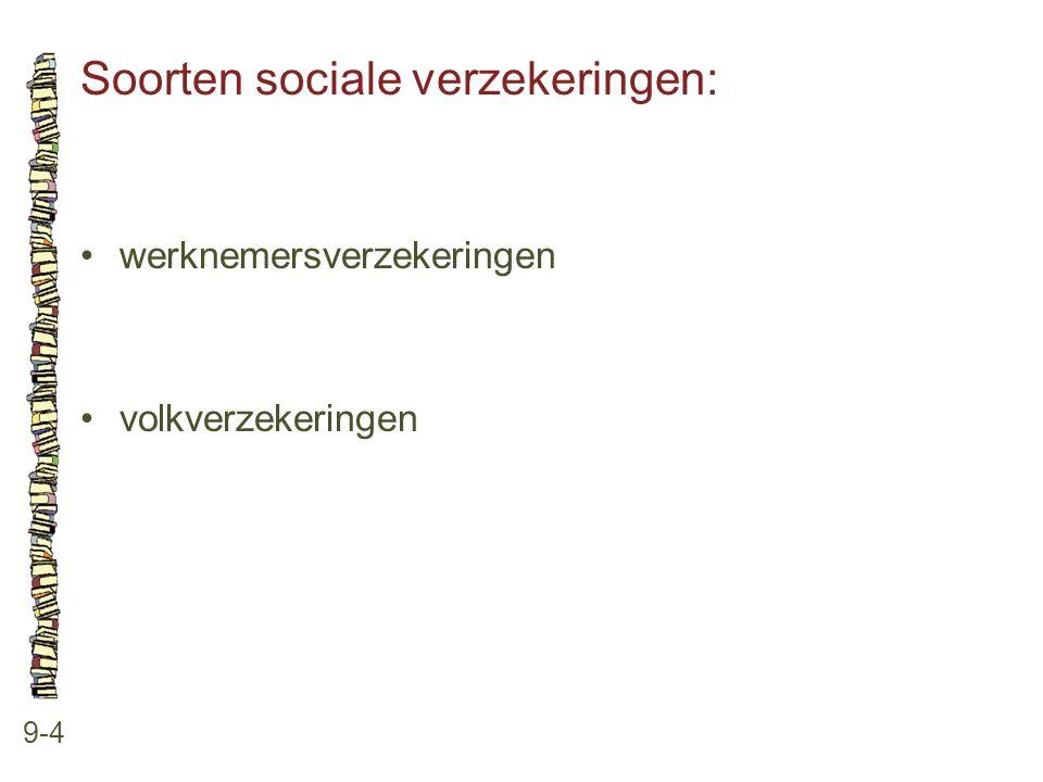 Soorten sociale verzekeringen: