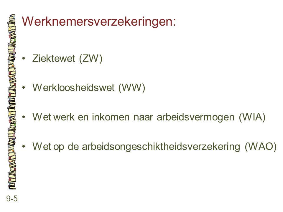 Werknemersverzekeringen:
