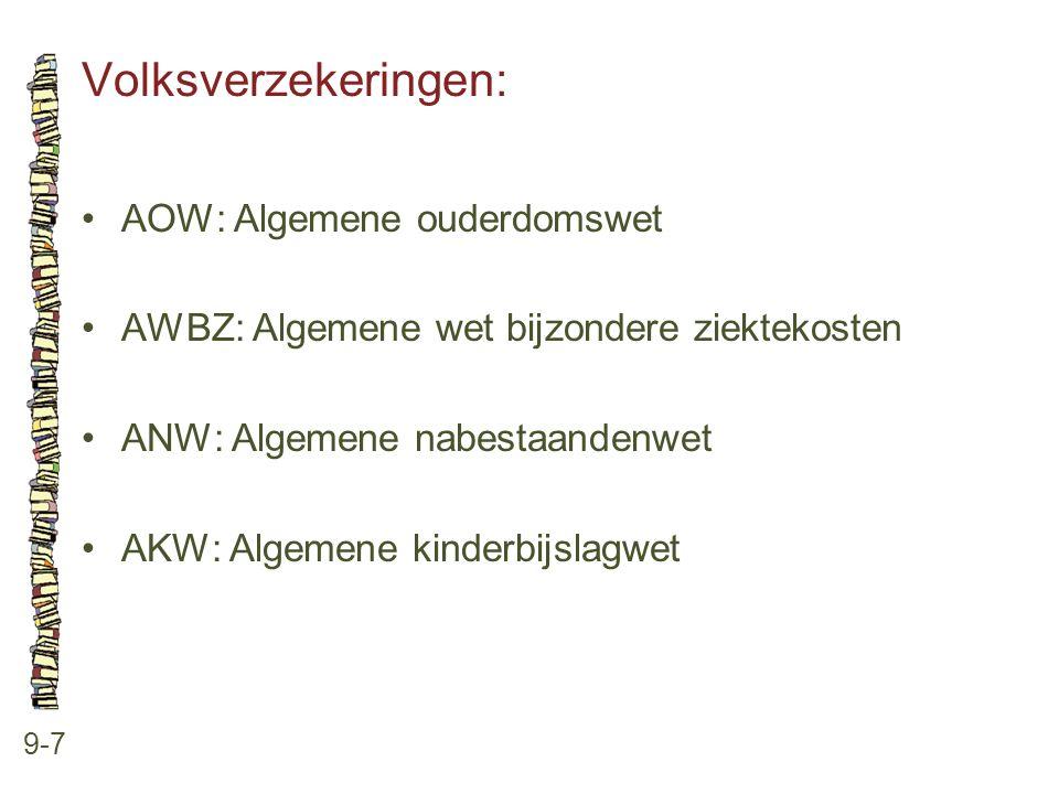 Volksverzekeringen: AOW: Algemene ouderdomswet
