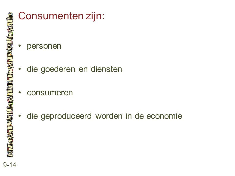 Consumenten zijn: personen die goederen en diensten consumeren