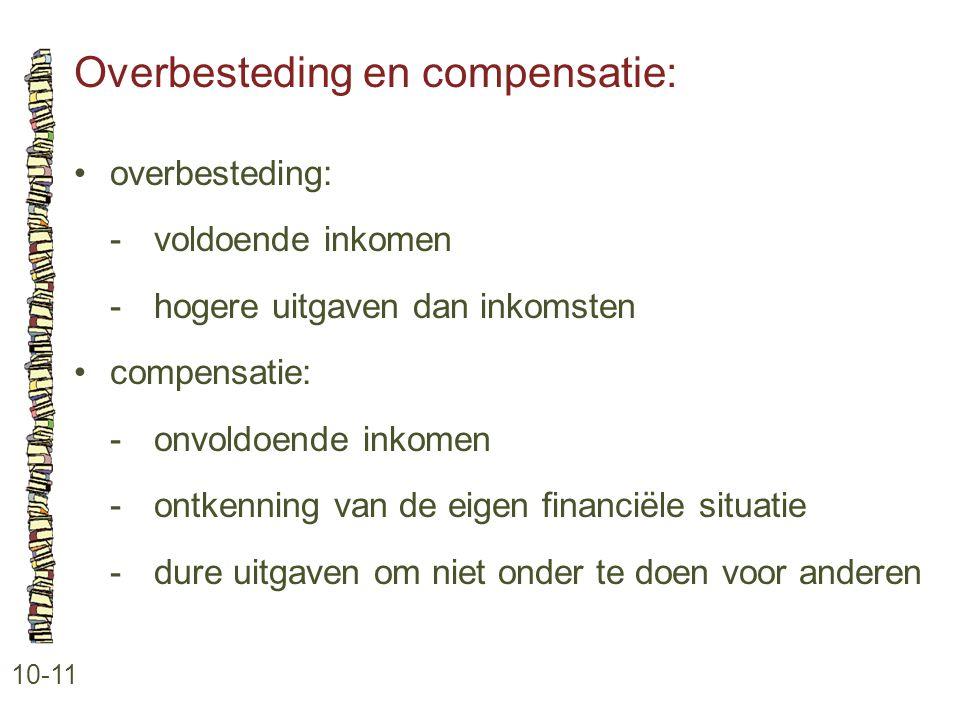 Overbesteding en compensatie:
