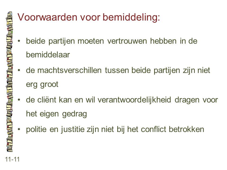 Voorwaarden voor bemiddeling: