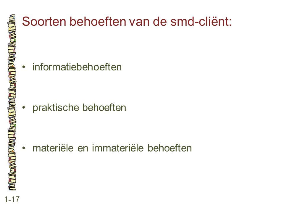 Soorten behoeften van de smd-cliënt: